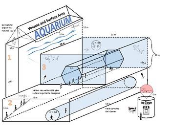 Volume and Surface Area Aquarium