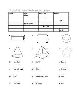 Volume and Surface Area Quiz