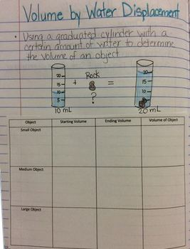 Volume by Water Displacement Chart