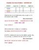 Volume from Chart Word Problem Formulas Shoe Box Jordans Lebrons Durants