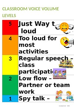 Volume levels in the class