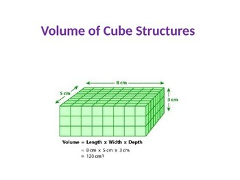 Volume of Cube Structures