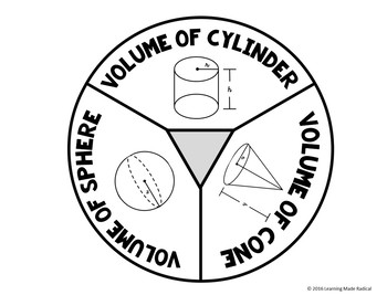 Volume of Cylinder, Cones & Spheres Interactive Notes Activity {CCSS 8.G.C9}