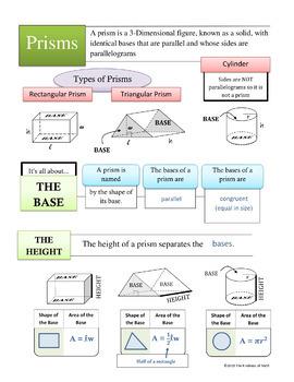 Volume of Prisms:  Rectangular and Triangular Prisms - Amazing Progressions