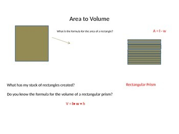 Volume of Prisms and Cylinders Interactive Lesson