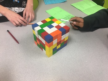 Volume of Rectangular Prisms Discovery Lab