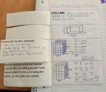Volume of Rectangular Prisms Interactive Notebook Foldable
