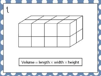 Volume of Rectangular Prisms using Unit Cubes