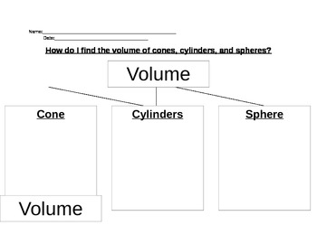 Volume of Sphere, Cone, and Cylinder Graphic Organizer