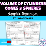 Volume of Spheres, Cylinders, & Cones Graphic Organizer TEKS 8.7A