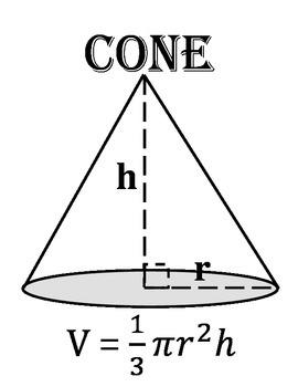 Volume of a Cone Concept Clue