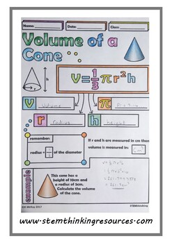 Volume of a Cone Middle, High School Math Doodle Notes