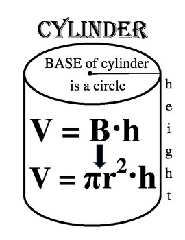 Volume of a Cylinder Concept Clue