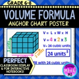 Volume of a Rectangular Prism Anchor chart