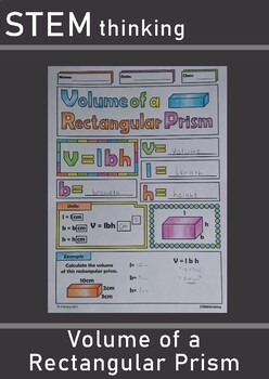 Volume of a Rectangular Prism Middle School Math Doodle Notes
