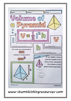 Volume of a Square Based Pyramid Middle School Math Doodle Notes