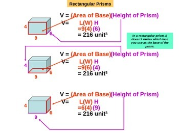 Volume of prisms and cylinders - powerpoint