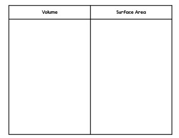 Surface Area vs. Volume Sorting Activity