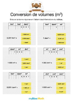 Volumes et masses - Conversion de volumes (m³)