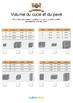 Volumes et masses - Volume du cube et du pavé