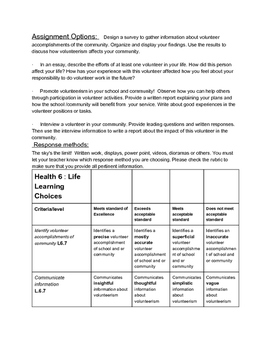 Volunteerism assignment and rubric grade 6 Alberta Program of studies