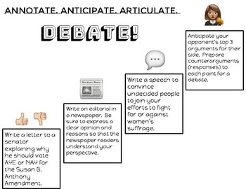 Voting Debate Ladder:Annotate, Anticipate,Articulate (Pairs with The Hope Chest)