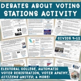 Debates about Voting in the US Stations: Electoral College, Citizens United, etc