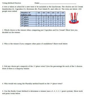 Voting Methods Unit Bundle