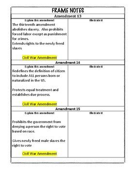 Voting Rights Amendments
