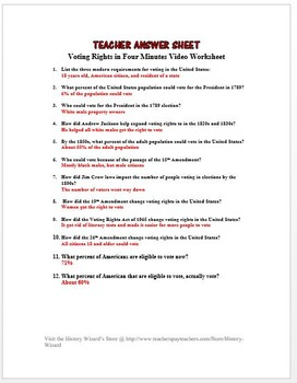 Voting Rights in Four Minutes Video Worksheet