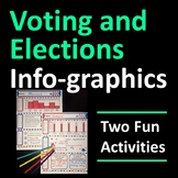 Voting and Elections Activity Info-Graphics for Print and/