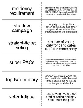 Voting and Elections Vocabulary Flash Cards for American Government