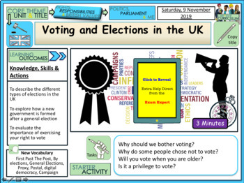 Voting and elections in the UK
