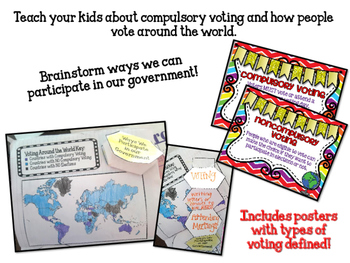 Voting around the World and Participating in Government