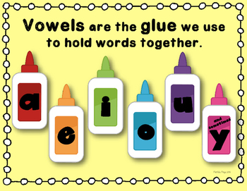 Vowel Anchor Chart
