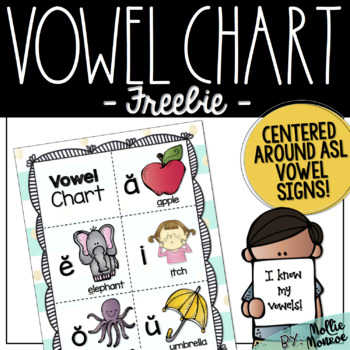 Vowel Chart FREEBIE