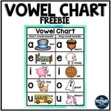 FREE Vowel Chart