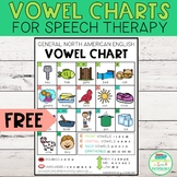 Vowel Chart for Speech Therapy
