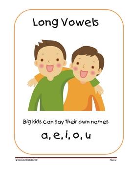 Vowel Charts