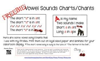 Vowel Charts/Chants