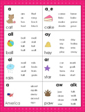 Vowel Charts for Long Vowels, Short Vowels and Vowel Teams