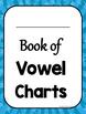 Vowel Charts for Long Vowels, Short Vowels and Vowel Teams