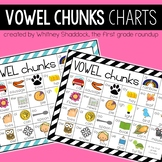 Vowel Chunks Phonics Charts