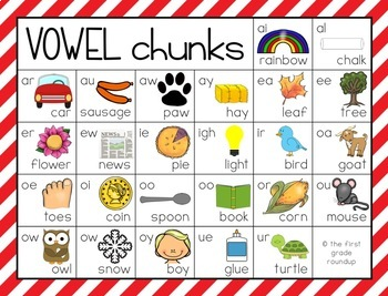 Vowel Teams Posters and Charts