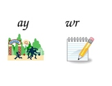 Vowel Combination and Word Chunks Posters