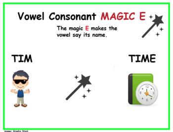 Vowel Consonant E Poster