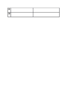 Vowel / Consonant Ratio