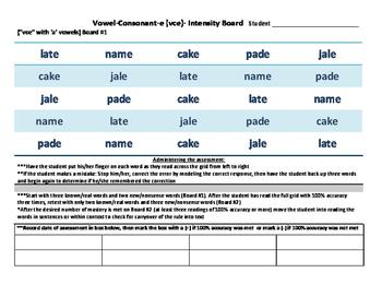 Vowel-Consonant-Silent-e Intensity Board