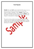 Vowel Diagraphs Desktop Help Sheet