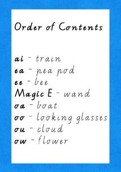 Vowel Digraph (Blends) Craftivities